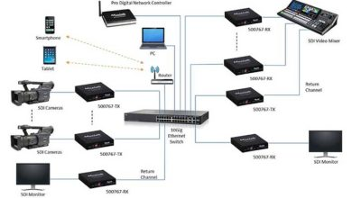 Photo of MuxLab's new extender supports 4K/UHD and IP productions