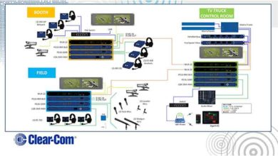Photo of Clear-Com launches COMduit for remote production