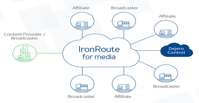Photo of Intelsat joins forces with Dejero to launch IronRoute