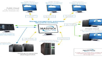 Photo of Redress your storage with hybrid cloud