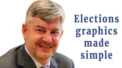 Photo of Elections graphics made simple