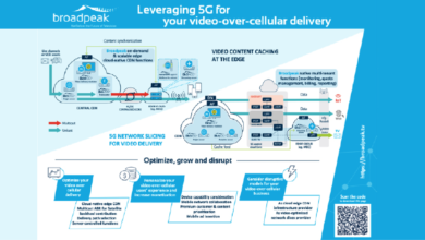Photo of Broadpeak joins ETSI to propagate 5G via 3GPP