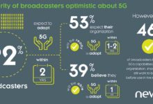 Photo of Will 5G be a lifeline for FTAs?
