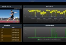Photo of Qligent enhances QoS/QoE performance of flagship Vision software