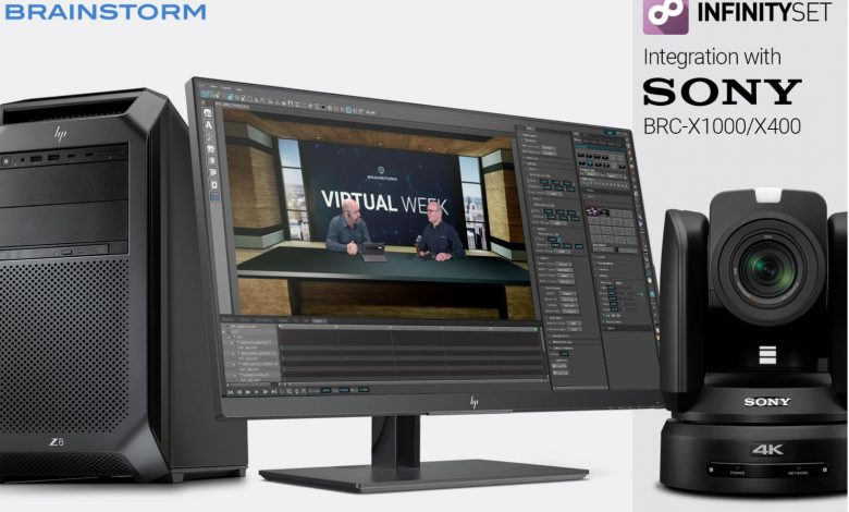 Brainstorm's InfinitySet at work on a PC positioned next to a Sony BRC series camera. Caption: Integration with Sony BRC-X1000/X400.