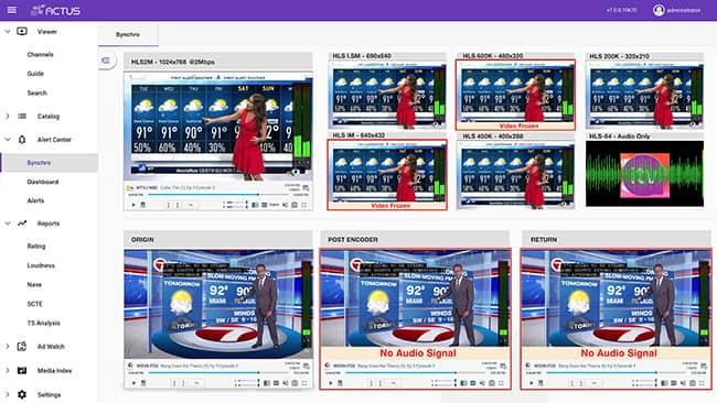 Image of Actus Digital's intelligent media monitoring platform.